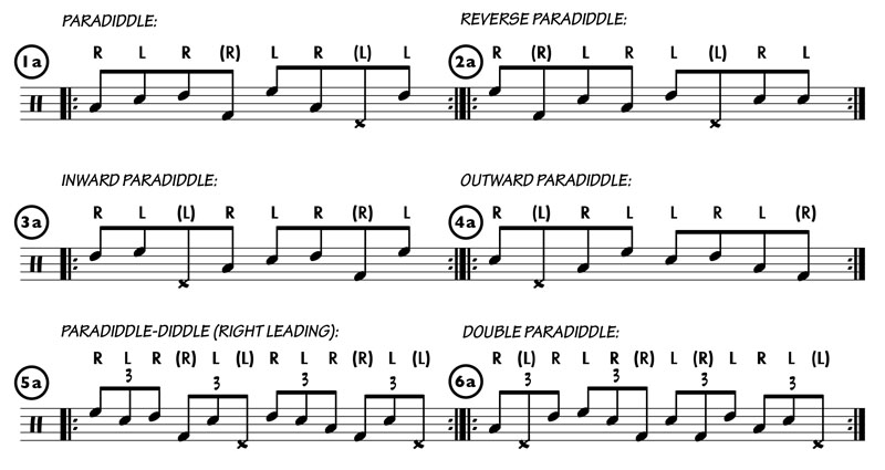 Paradiddles - Linear Fills